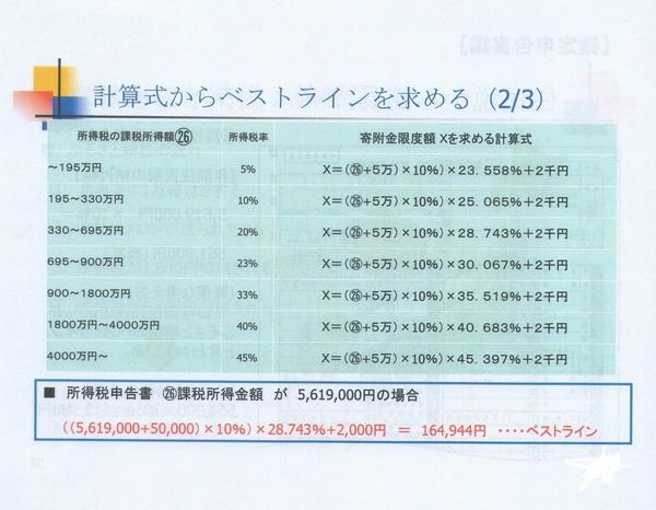 ふるさと納税 限度額2.jpg